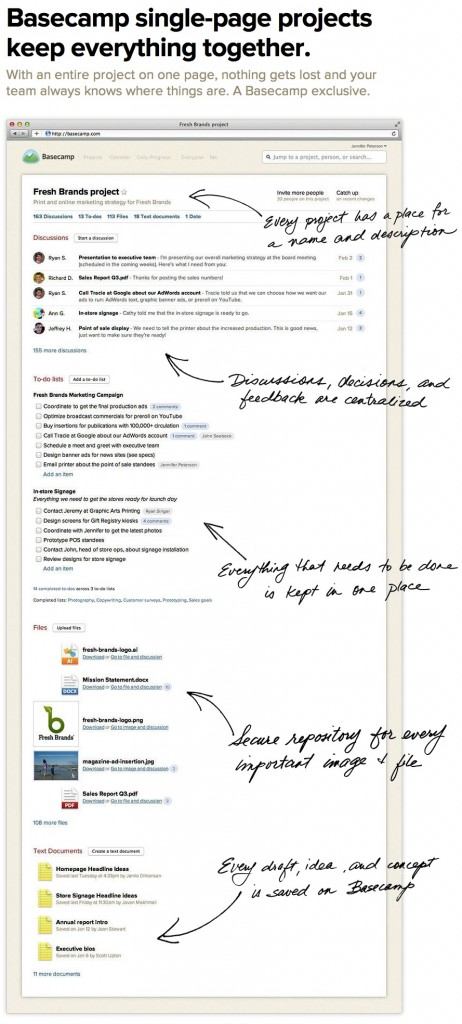 Screen shot of Basecamp's website explaining their product features