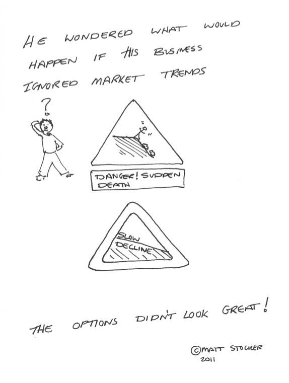 """Cartoon drawing of a man standing next to two hazard signs. The first sign shows a man teetering on the edge of a steep incline and reads 'Danger! Sudden death'. The second sign has a picture of a more shallow slope with the words 'Slow decline'. The caption of the cartoon reads, """"He wondered what would happen if his business ignored market trends. The options didn't look great!"""""""