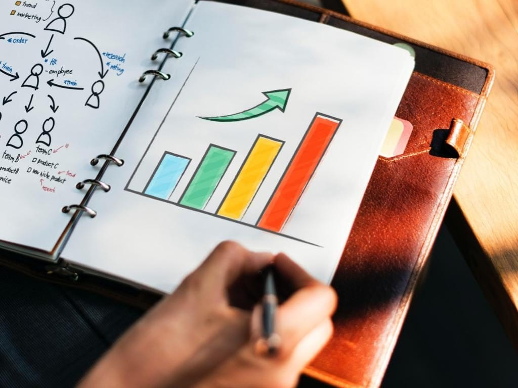 Assessing competitive advantage across the 7 P's of marketing